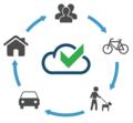 Tc-sharing-economy-graphic
